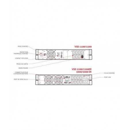 Riello onduleur Vison Dual 1100 line interactive Produit FR rackable UPS ASI Riello - 6